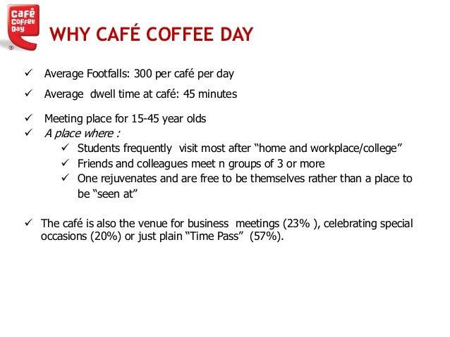 Amalgamated Holdings Ltd Cafe Coffee Day