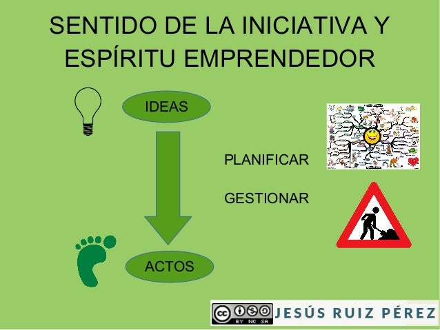 SENTIDO DE LA INICIATIVA Y ESPÍRITU EMPRENDEDOR IDEAS ACTOS PLANIFICAR GESTIONAR