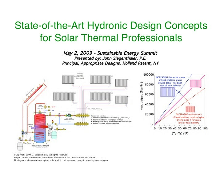 State-of-the-Art Hydronic Design Concepts      for Solar Thermal Professionals                                            ...