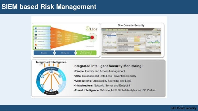 siem enabled risk management   soc and grc v1 0