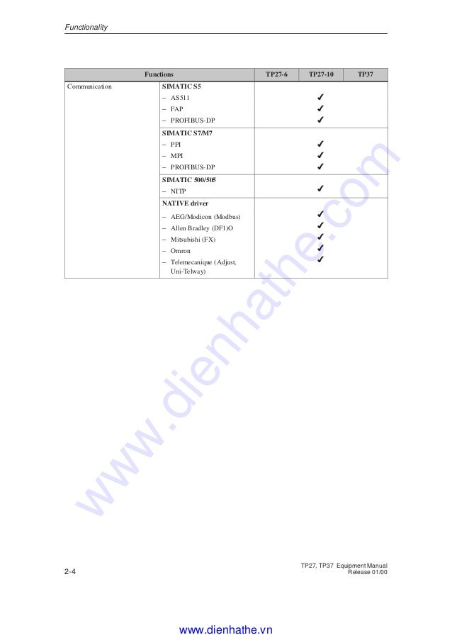 Siemens catalog hmi-tp2737_e