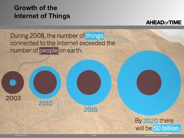 Page © 2013 Ahead of Time GmbHAhead of Time Growth of the Internet of Things