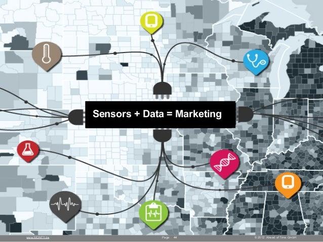 Page © 2012 Ahead of Time GmbHwww.MONTY.de 44 Sensors + Data = Marketing