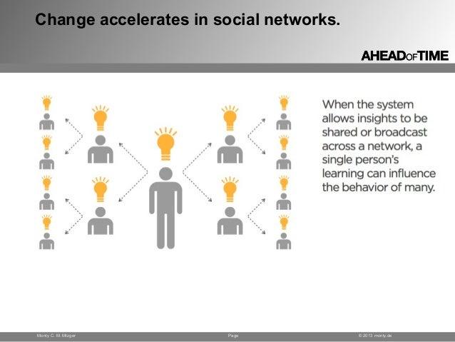 Page © 2013 monty.deMonty C. M. Mtzger Change accelerates in social networks.