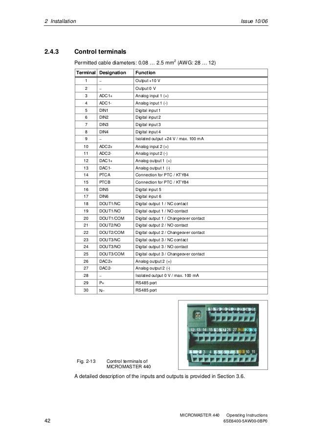 siemens micromaster 440 manual