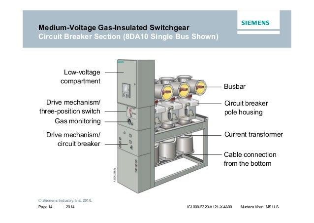 Medium Voltage Gas Insulated Switchgear Types 8da10 And