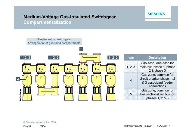 siemens gas insulated switchgear pdf