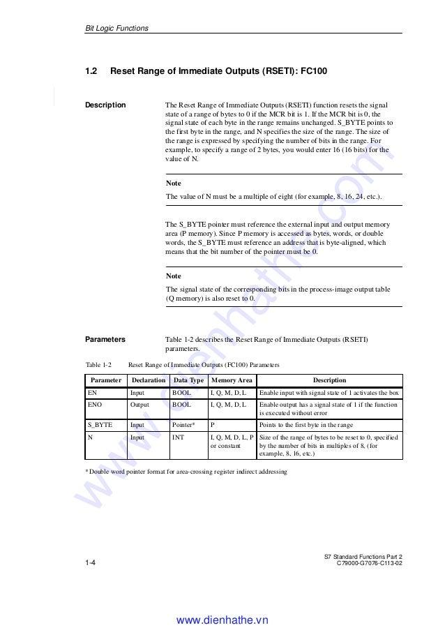 Siemens s7 300-400-standard software for s7-300 400-2