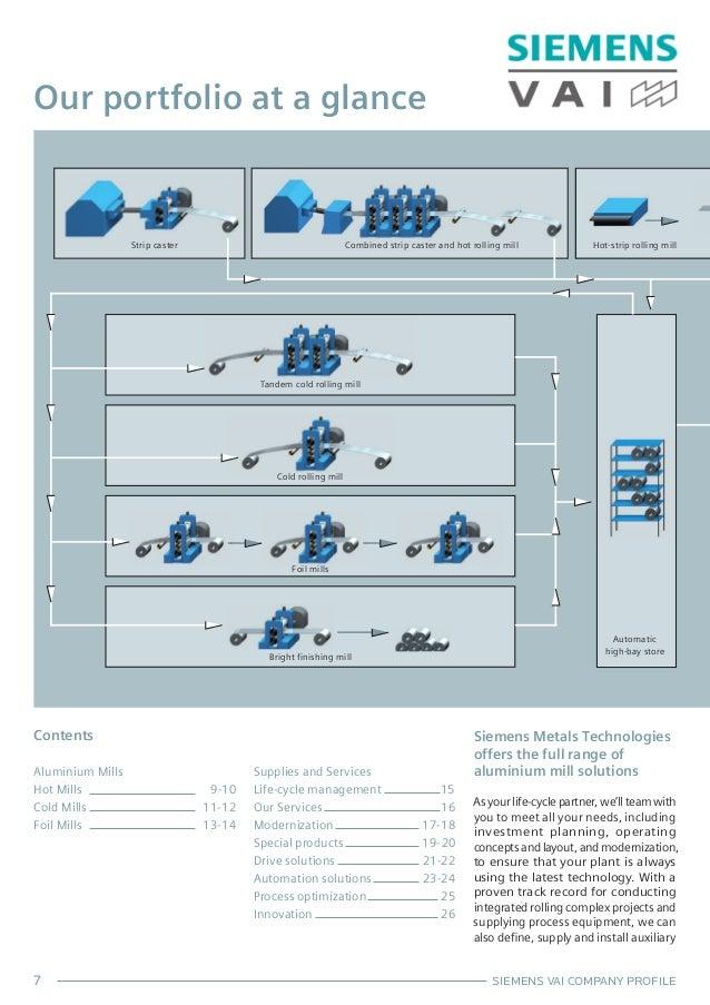 Strategic Analysis Of Siemens Company Management Essay