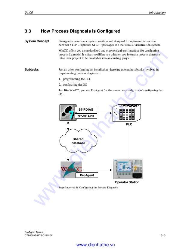proagent 2.1 gratuit