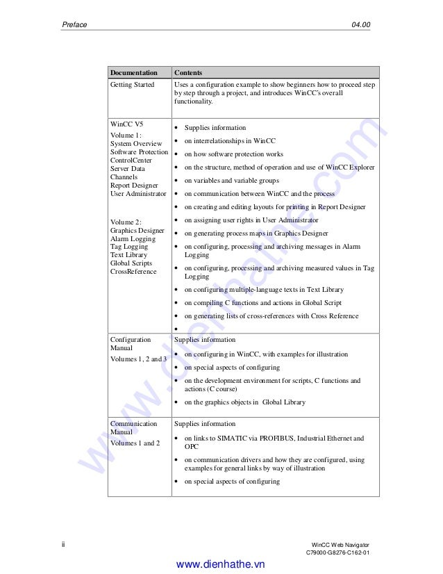 C-action Wincc Manual - linkfasr