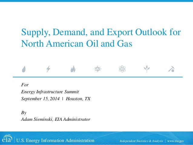 U.S. Energy Information Administration Independent Statistics & Analysis www.eia.gov  Supply, Demand, and Export Outlook f...