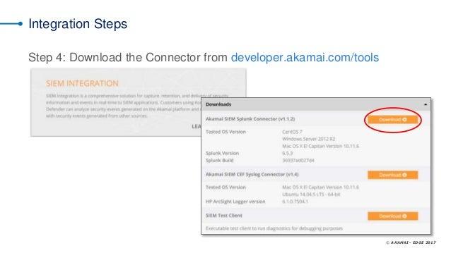what is akamai netsession mac