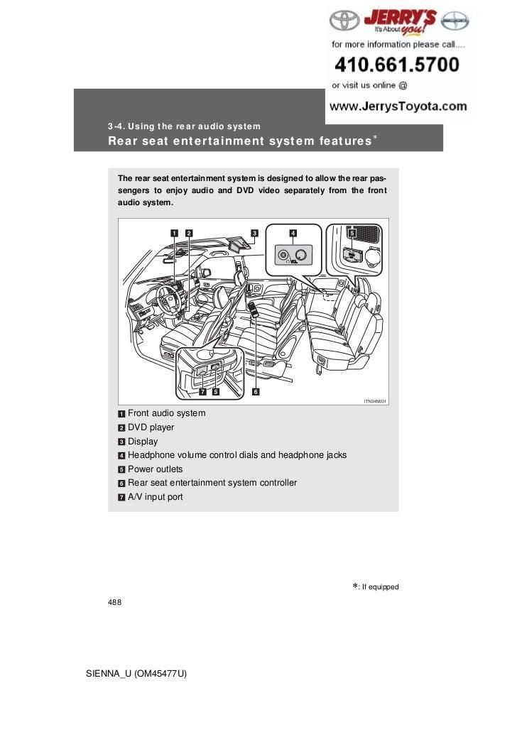 2012 Toyota Sienna Rear Entertainment SystemSlideShare