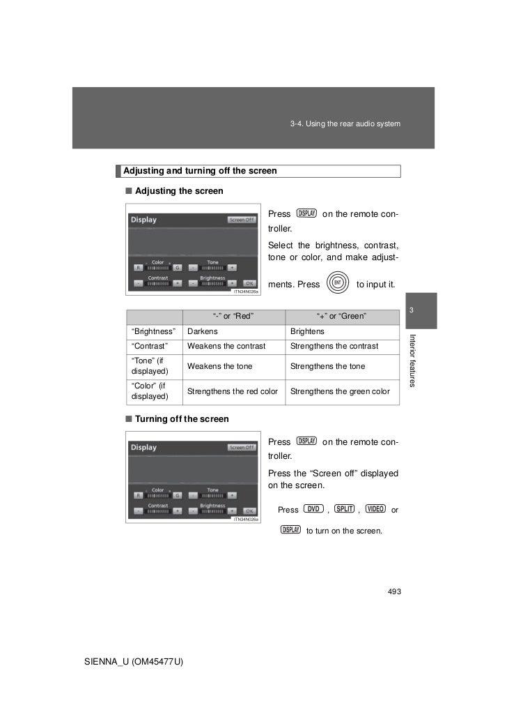 2012 Toyota Sienna Rear Entertainment System
