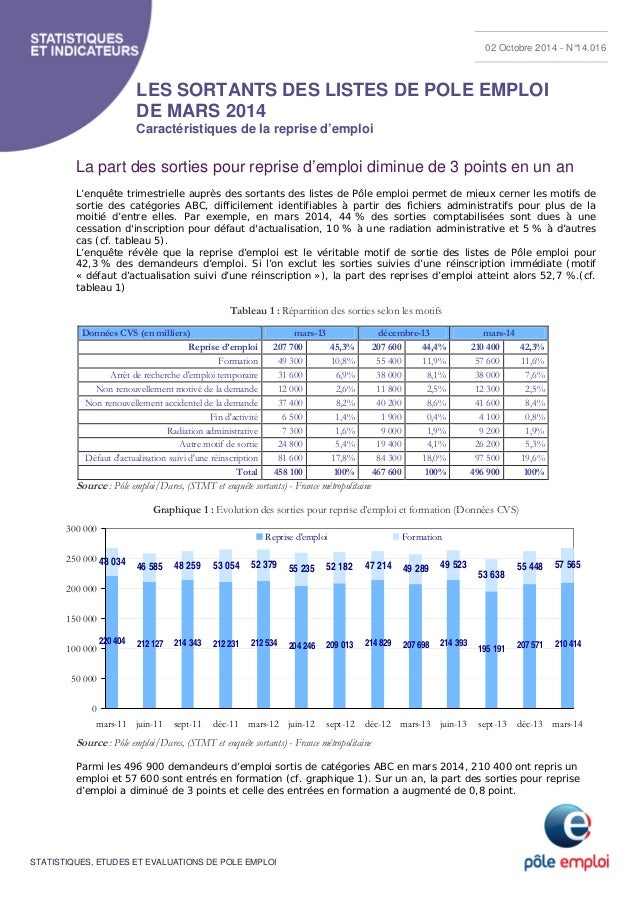 02 Octobre 2014 - N°14.016  LES SORTANTS DES LISTES DE POLE EMPLOI  DE MARS 2014  Caractéristiques de la reprise d'emploi ...