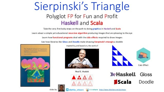 Sierpinski Triangle - Polyglot FP for Fun and Profit - Haskell and Scala - with minor corrections