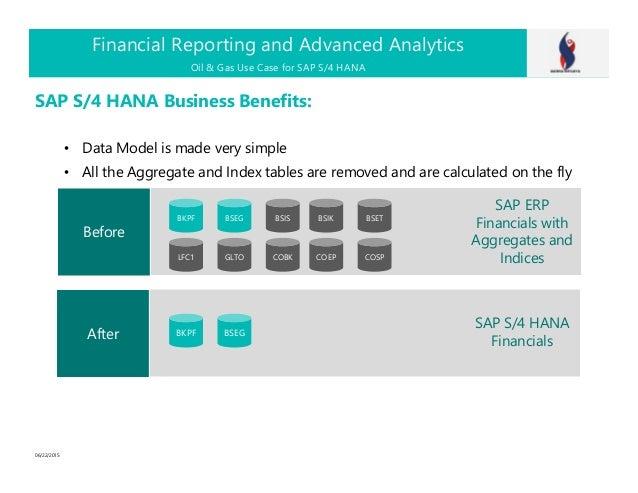 Sap S 4 Hana Sap Sfin Simple Finance Financial