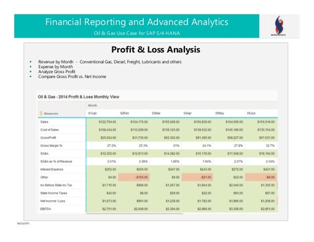 SAP S/4 HANA - SAP sFIN (Simple Finance) - Financial Reporting and Ad…