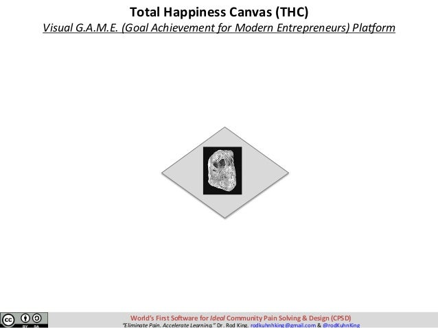 Case Study on Applying the COMMUNITY Happiness Canvas to a Real-life Innovation Project