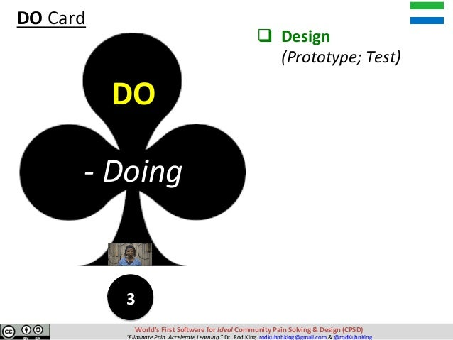 """qDesign (Prototype;Test) 3 World'sFirstSo-wareforIdealCommunityPainSolving&Design(CPSD) """"Eliminate..."""