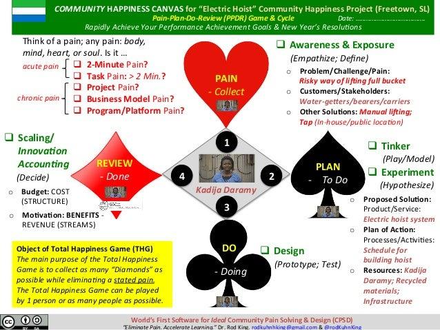3 1 24 q Awareness&Exposure (Empathize;Define) q Design (Prototype;Test) World'sFirstSo-warefo...