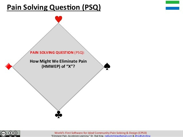 """World'sFirstSo-wareforIdealCommunityPainSolving&Design(CPSD) """"EliminatePain.AccelerateLearning.""""Dr.RodKin..."""