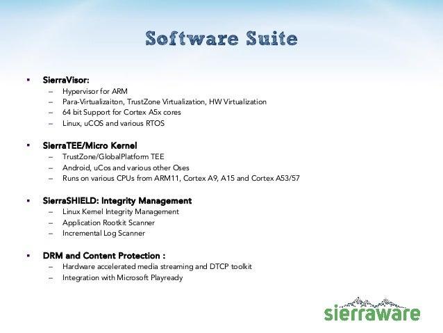 Sierraware ARM hypervisor  Slide 3