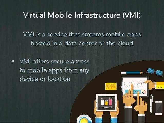 Sierraware virtual phone Slide 2