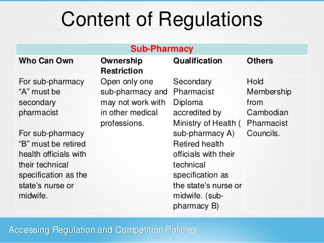 A Study of Regulation in Pharmacy Market in Cambodia ...