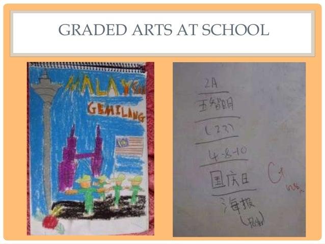 GRADED ARTS AT SCHOOL