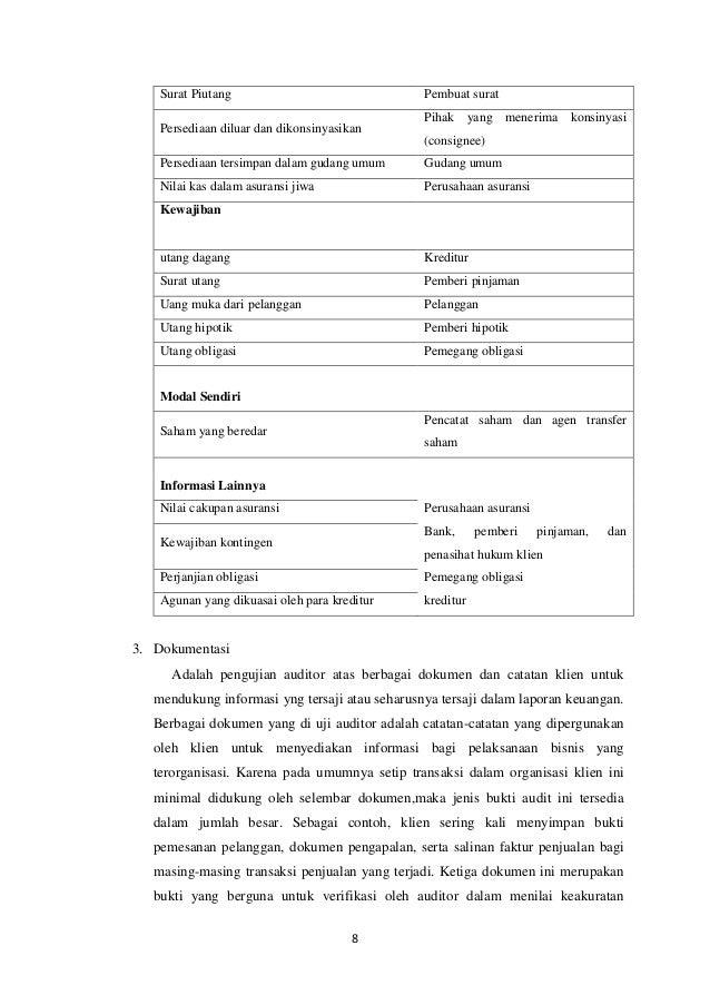 Contoh Audit Surat Berharga