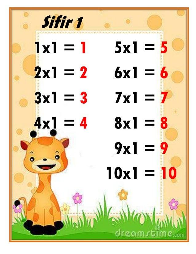 Sifir 11x1 = 1    5x1 = 52x1 = 2    6x1 = 63x1 = 3    7x1 = 74x1 = 4    8x1 = 8           9x1 = 9          10x1 = 10