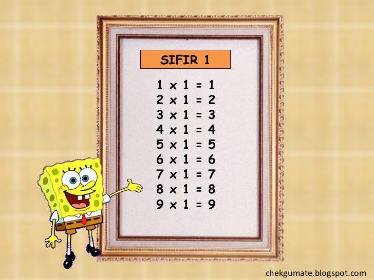 SIFIR 1 1 x 1 = 1 2 x 1 = 2 3 x 1 = 3 4 x 1 = 4 5 x 1 = 5 6 x 1 = 6 7 x 1 = 7 8 x 1 = 8 9 x 1 = 9 chekgumate.blogspot.com