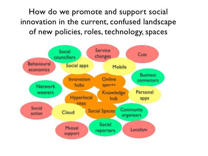 How do we promote and support social innovation in the current, confused landscape    of new policies, roles, technology, ...