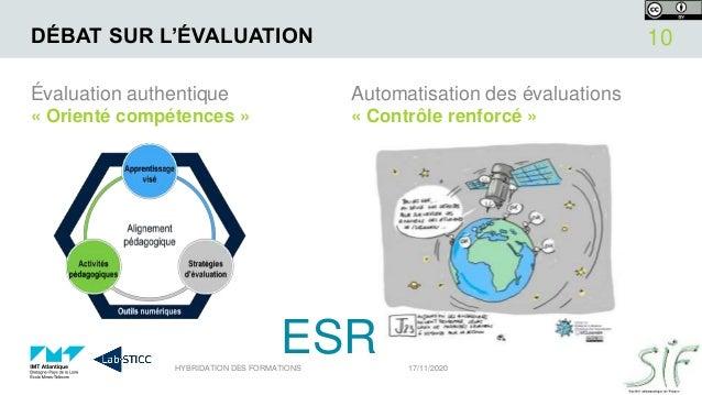 DÉBAT SUR L'ÉVALUATION Évaluation authentique « Orienté compétences » Automatisation des évaluations « Contrôle renforcé »...