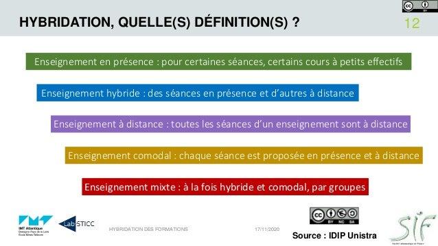 HYBRIDATION, QUELLE(S) DÉFINITION(S) ? 17/11/2020HYBRIDATION DES FORMATIONS 12 Enseignement en présence : pour certaines s...