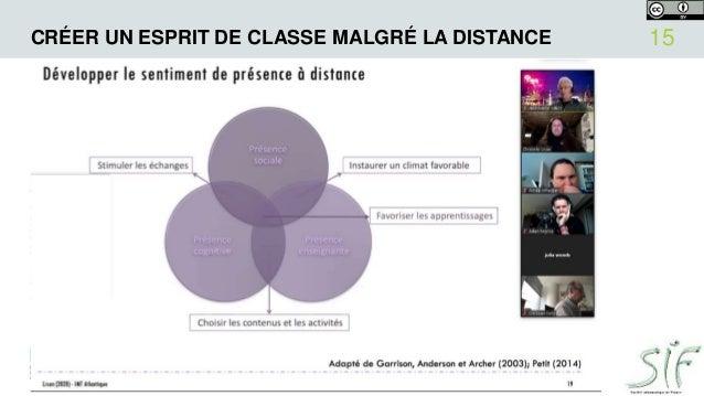 CRÉER UN ESPRIT DE CLASSE MALGRÉ LA DISTANCE 17/11/2020HYBRIDATION DES FORMATIONS 15