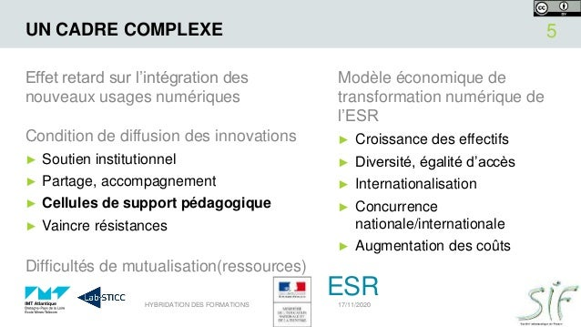 UN CADRE COMPLEXE Effet retard sur l'intégration des nouveaux usages numériques Condition de diffusion des innovations ► S...