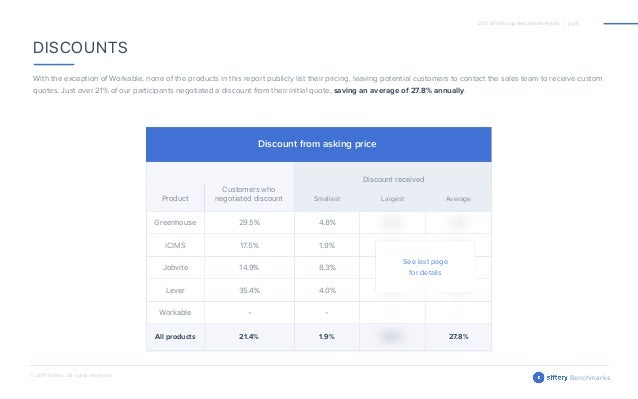 Siftery Applicant Tracking System Pricing Benchmarks Report