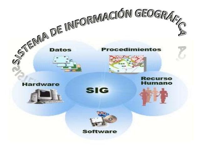 ¿Qué es la SIG? Es cualquier sistema de información capaz de integrar, almacenar, editar, analizar, compartir y mostrar la...