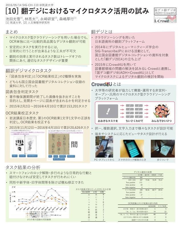 翻デジにおけるマイクロタスク活用の試み( 20160514 sig-ch-110-10; poster)
