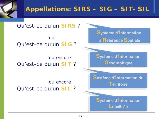 Appellations: SIRS – SIG – SIT- SILQu'est-ce qu'un SIRS ?                               Système d'IInformation            ...
