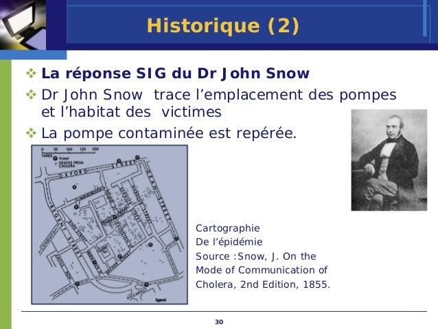 Historique (2)La réponse SIG du Dr John SnowDr John Snow trace l'emplacement des pompeset l'habitat des victimesLa pompe c...