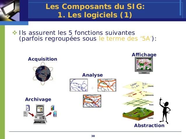 Les Composants du SIG:           1. Les logiciels (1)Ils assurent les 5 fonctions suivantes(parfois regroupées sous le ter...