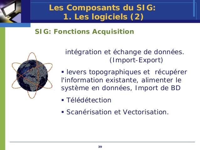 Les Composants du SIG:      1. Les logiciels (2)SIG: Fonctions Acquisition       intégration et échange de données.       ...