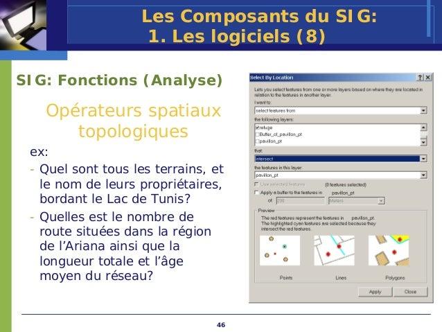 Les Composants du SIG:                     1. Les logiciels (8)SIG: Fonctions (Analyse)   Opérateurs spatiaux      topolog...