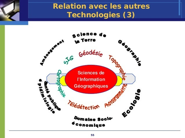 Relation avec les autres   Technologies (3)      Sciences de      l'Information     Géographiques           55