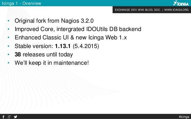 EXCHANGE. DEV. WIKI. BLOG. DOC. | WWW.ICINGA.ORG #icinga Icinga 1 - Overview • Original fork from Nagios 3.2.0 • Improved ...