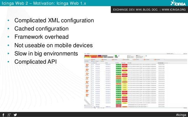 EXCHANGE. DEV. WIKI. BLOG. DOC. | WWW.ICINGA.ORG #icinga Icinga Web 2 – Motivation: Icinga Web 1.x • Complicated XML confi...
